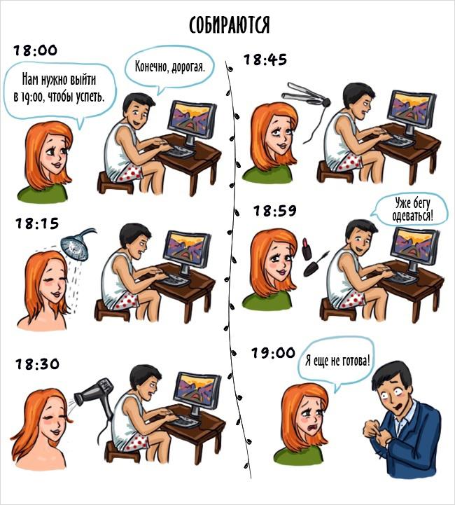 Женщины и мужчины - такие разные