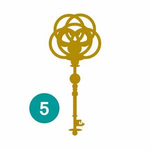 Тест: Выберите ключ, чтобы узнать черты вашего характера